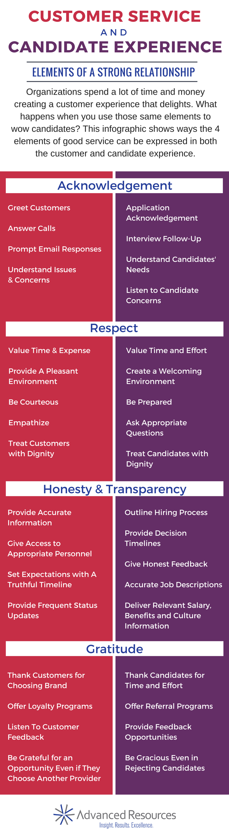 CustomerCandidateExperienceInfographic.png