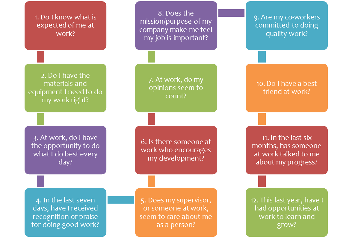 Employee Engagement (3).png