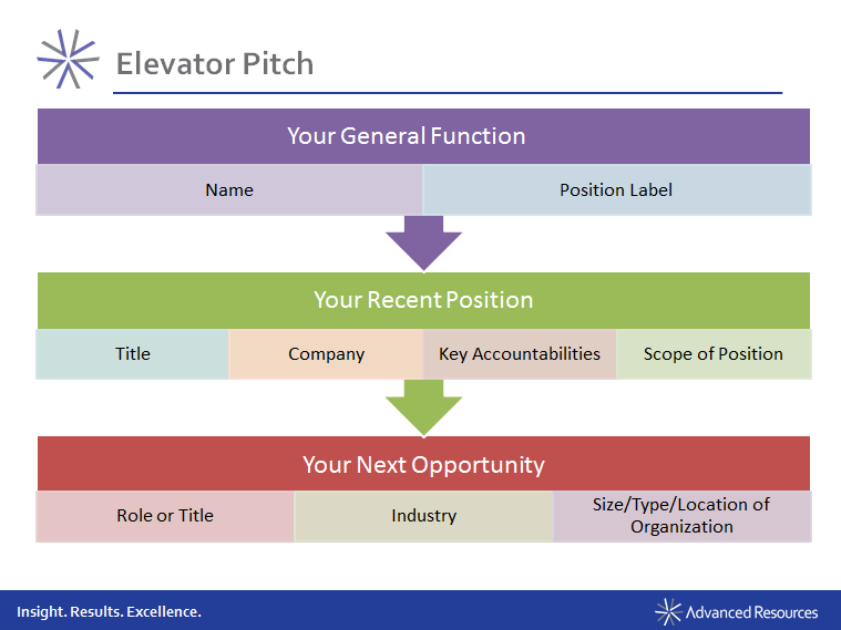 Job_Search_Elevator_Pitch.png