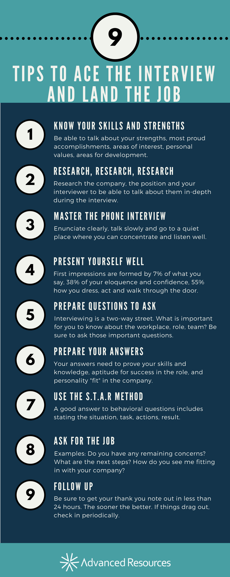 tips to ace the interview and land the job.png